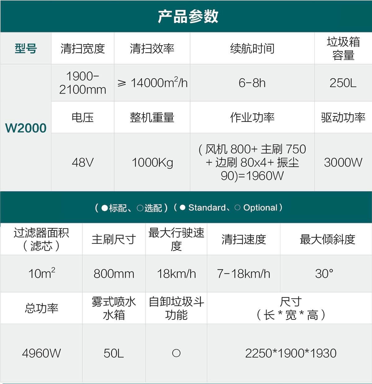 W2000产品参数