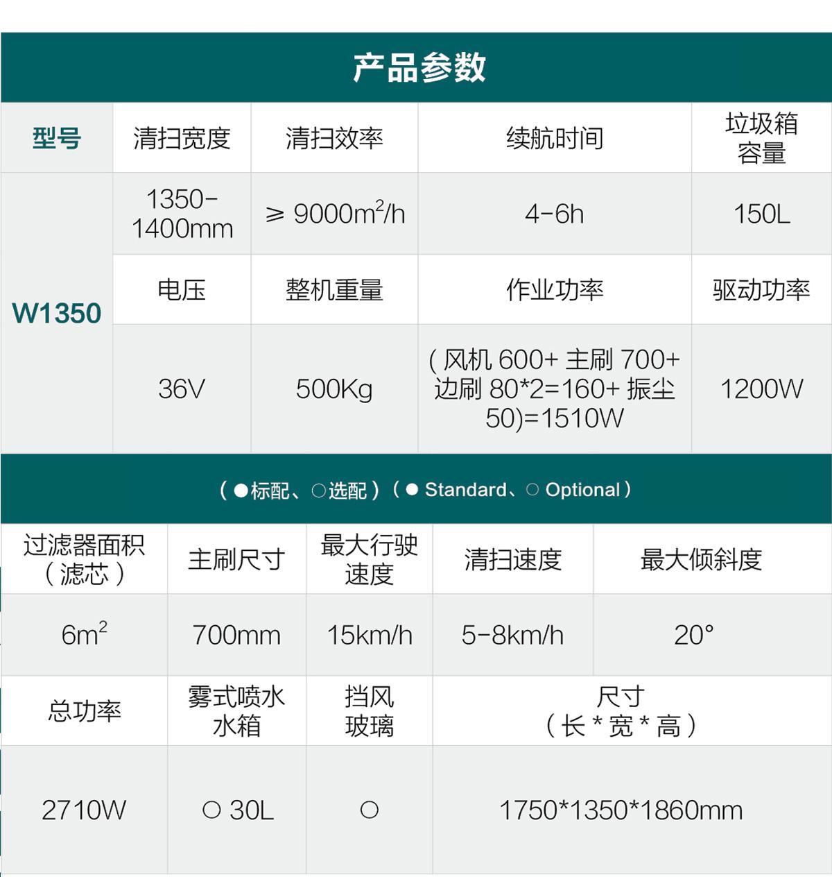 W1350详细参数
