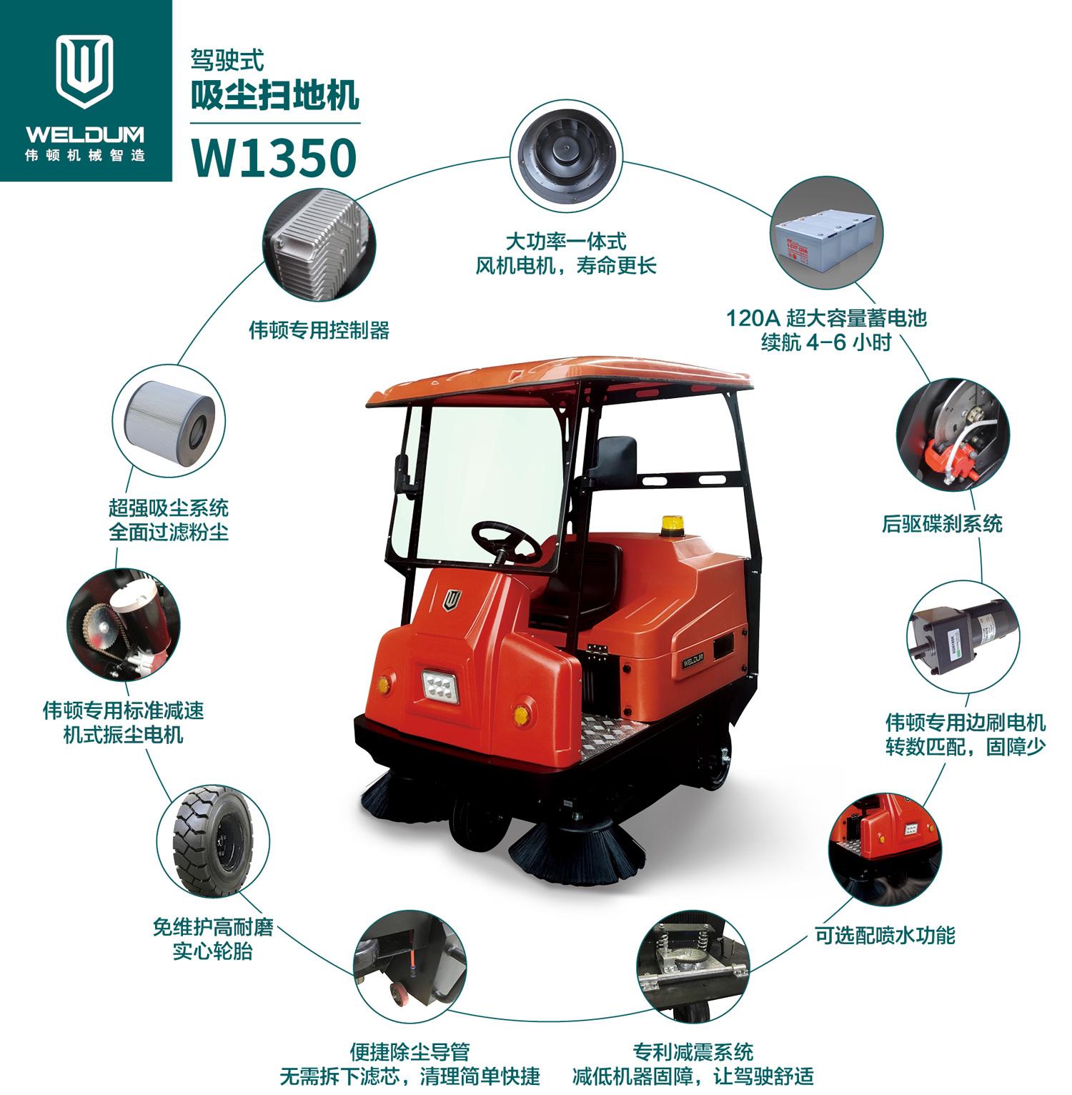 W1350(租赁)正面